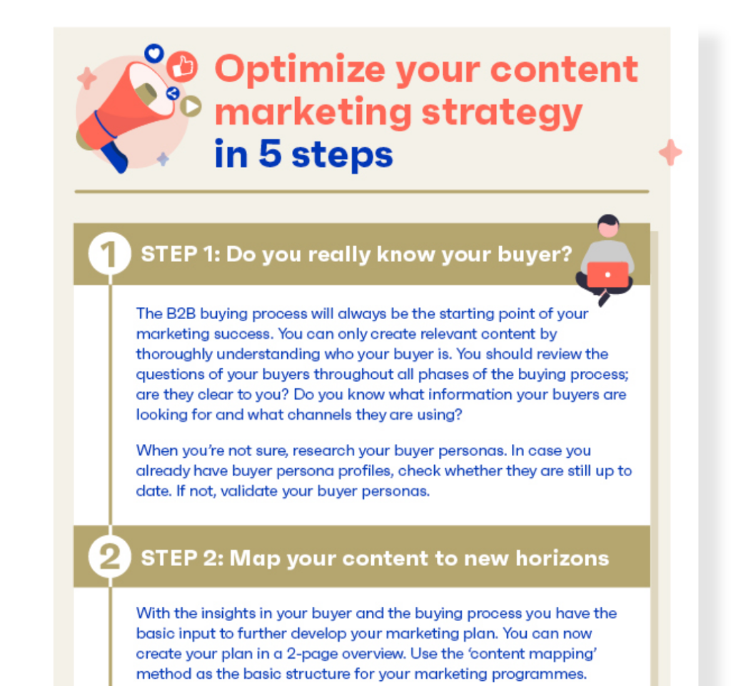 Infographic content marketing optimization
