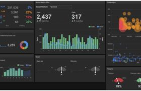 marketing performance dashboards