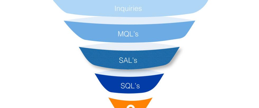 Lead Nurturing in B2B
