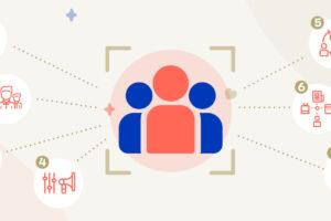 7-onderdelen-playbook-account-based-marketing