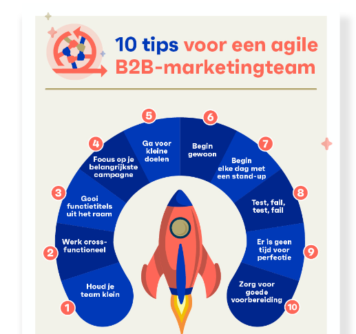 10 tips voor een agile B2B-marketingteam